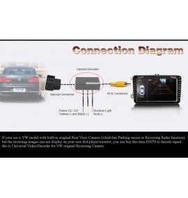 Interface récupération caméra de recul d'origine Volkswagen, VW